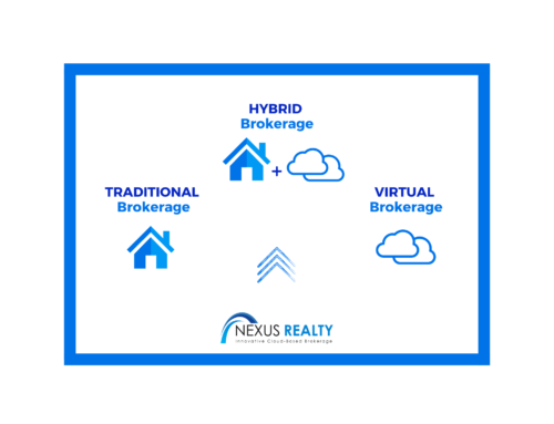Virtual Brokerage is a New Normal!